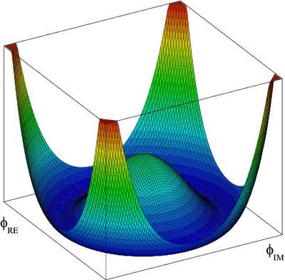 400px-Mecanismo_de_Higgs_PH-1.png